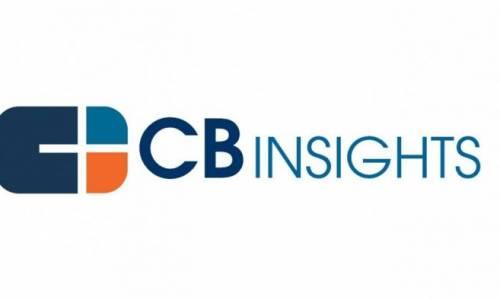 JPMorgan, Goldman Sachs and Citi lead FinTech investment – CB Insights