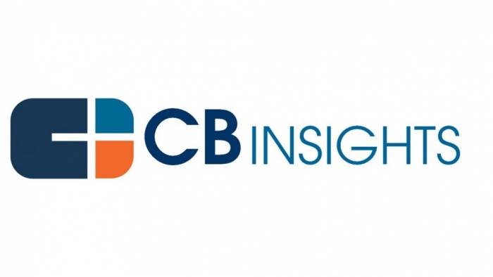 JPMorgan, Goldman Sachs and Citi lead FinTech investment – CB Insights