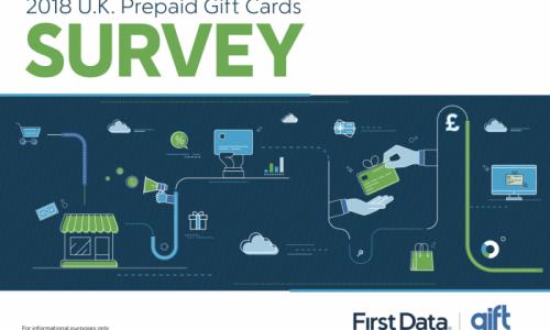 2018 U.K. Prepaid Gift Cards Survey