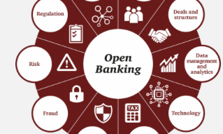 The Future of Banking is Open: How to Seize the Open Banking Opportunity