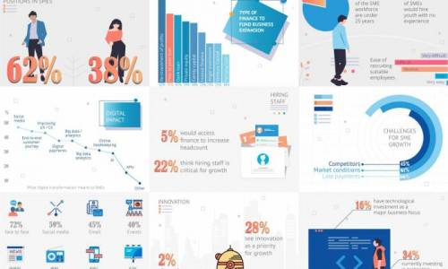 State of the Nation - SMEs in MENA Report 2019