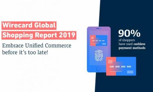 Global Shopping Report